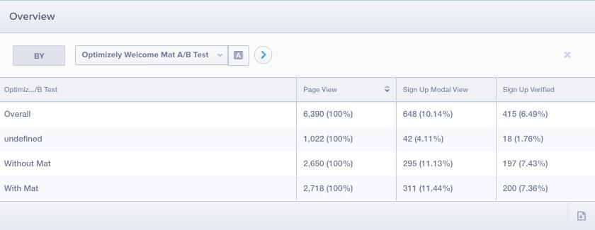 Screenshot showing a dashboard
