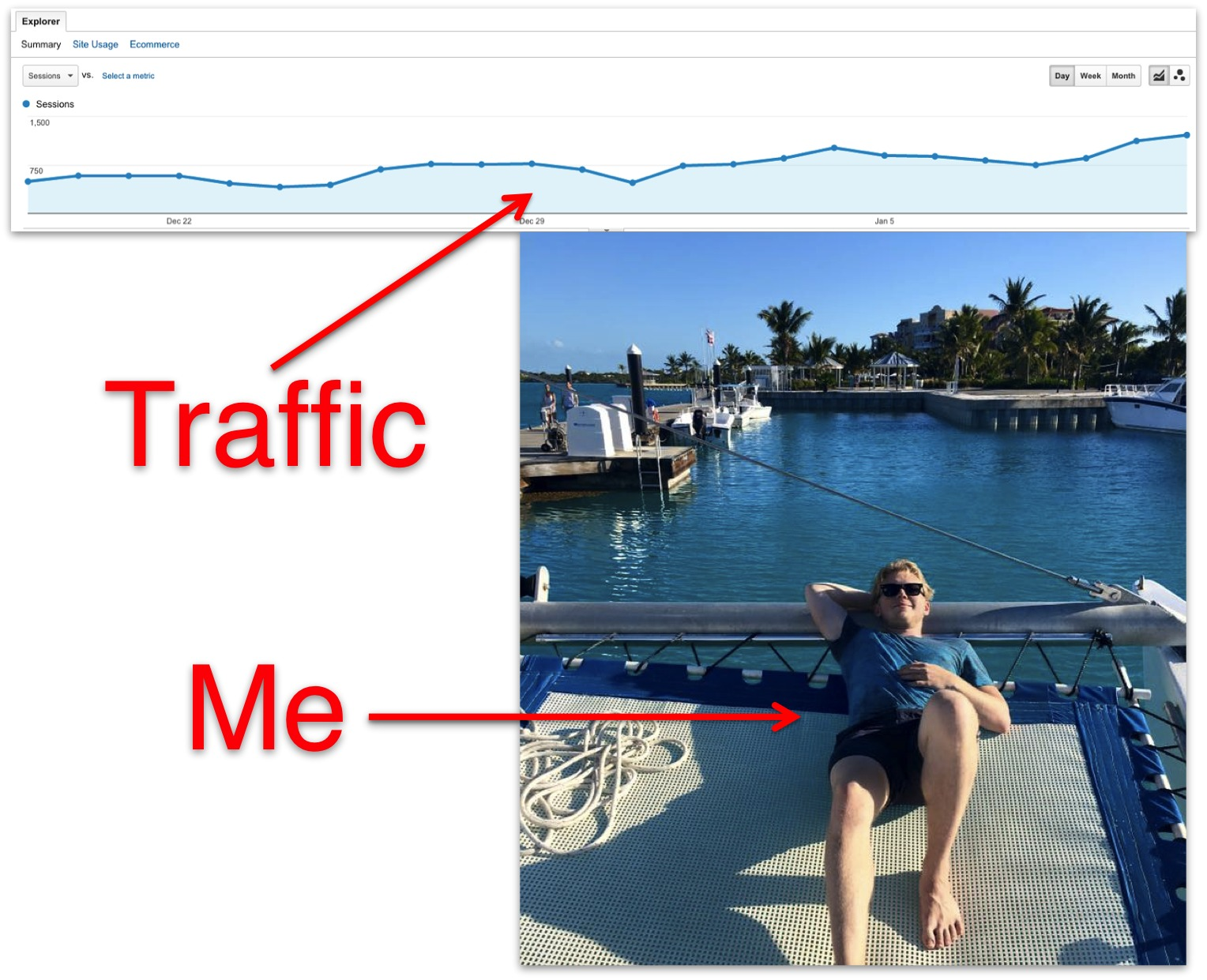 how to grow blog traffic