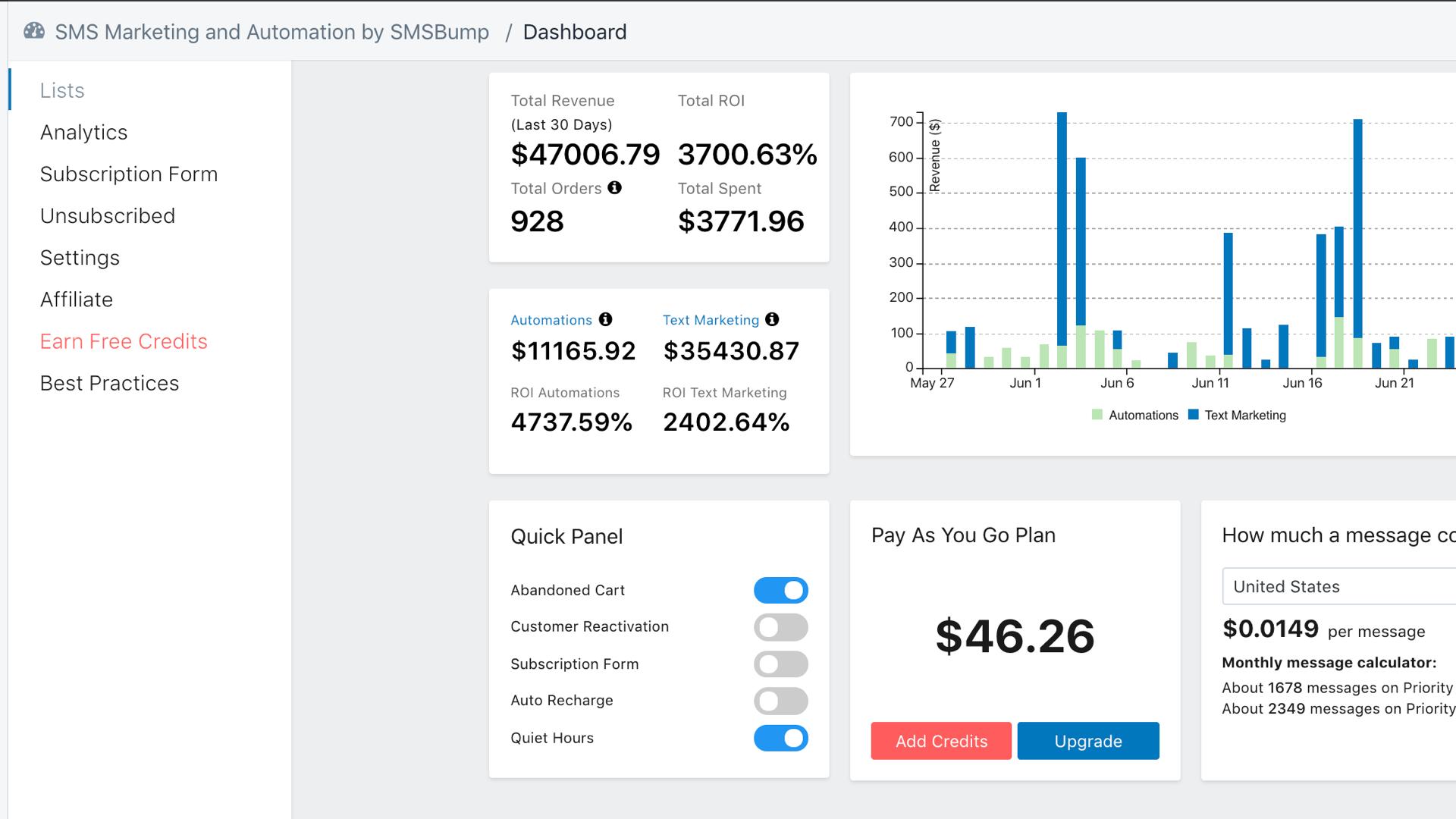 Screenshot showing a dashboard for SMSbump