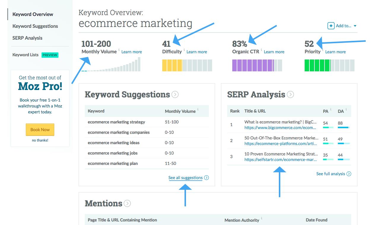 Screenshot showing keyword stats