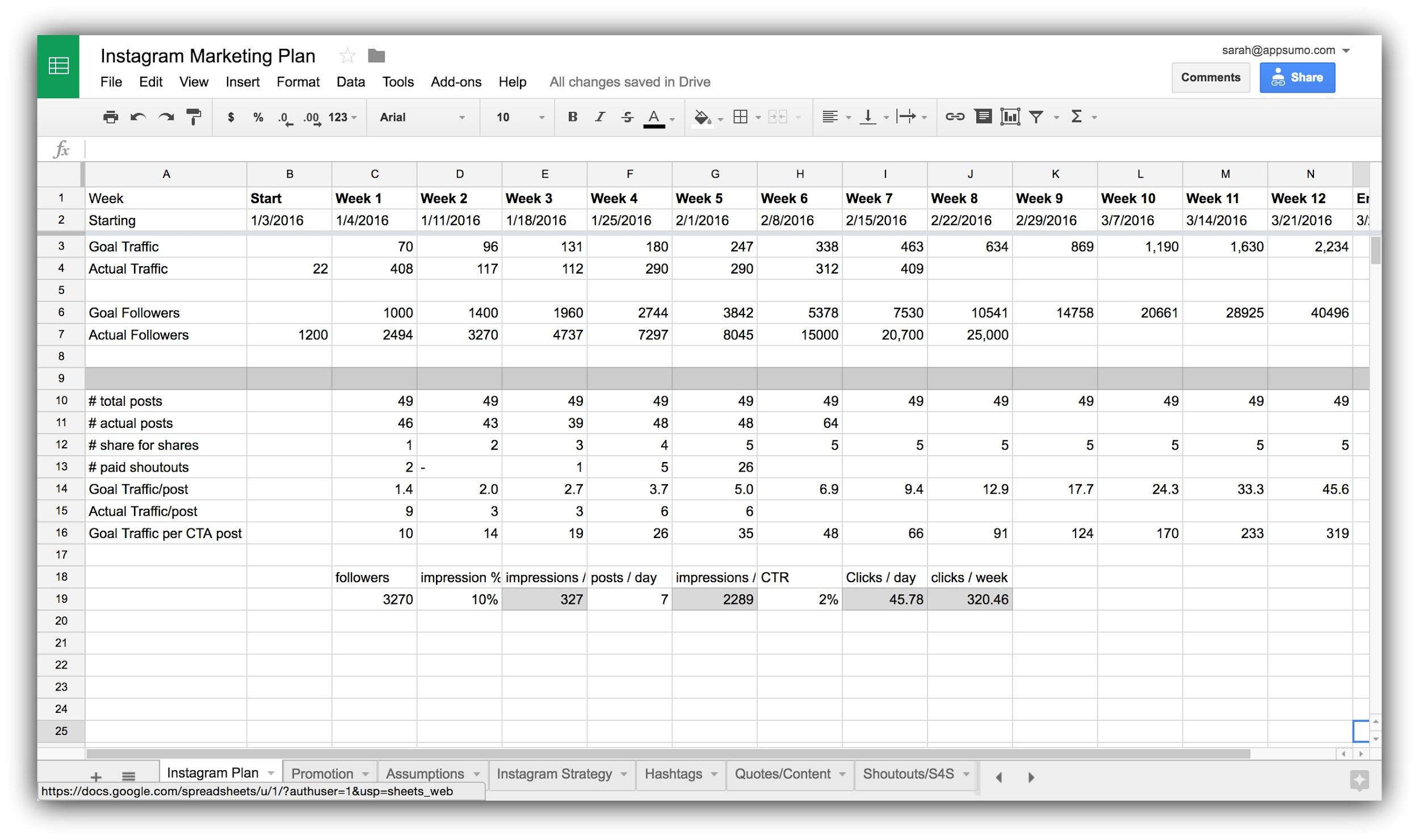 Screenshot showing a google sheets spreadsheet