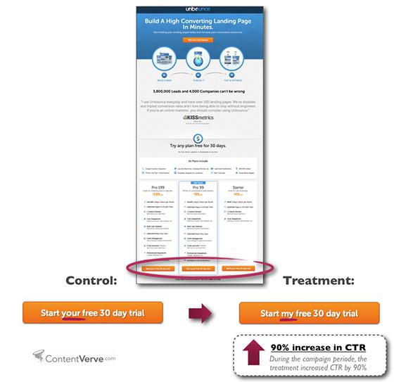 Screenshot showing different CTA buttons