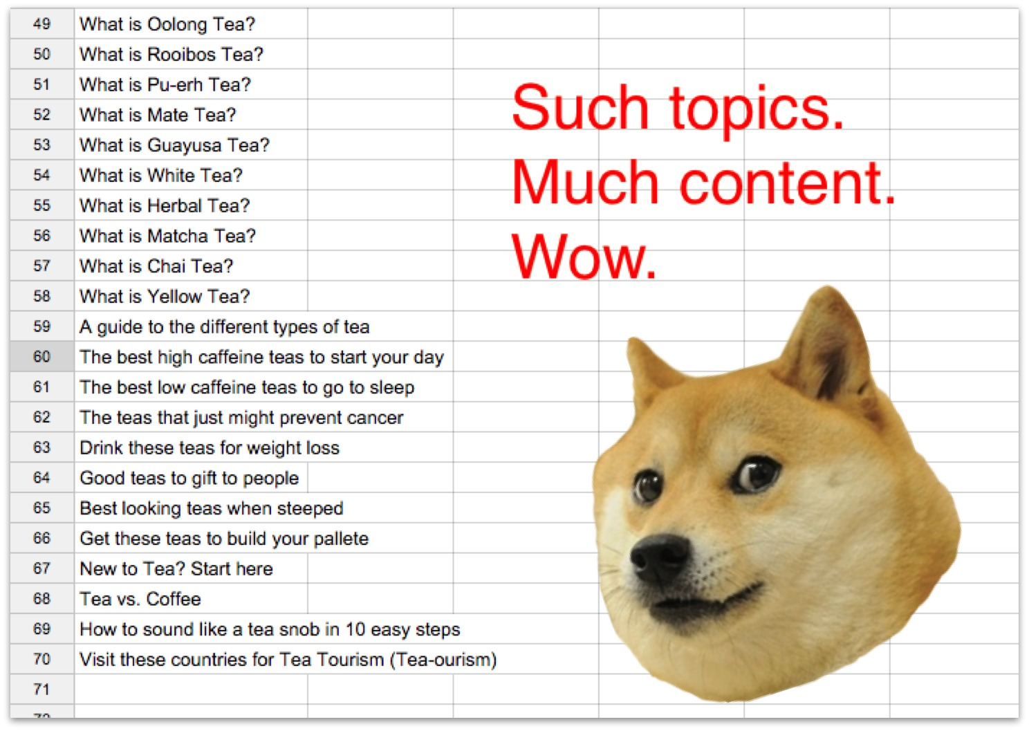 doge nat likes tea such topics much content