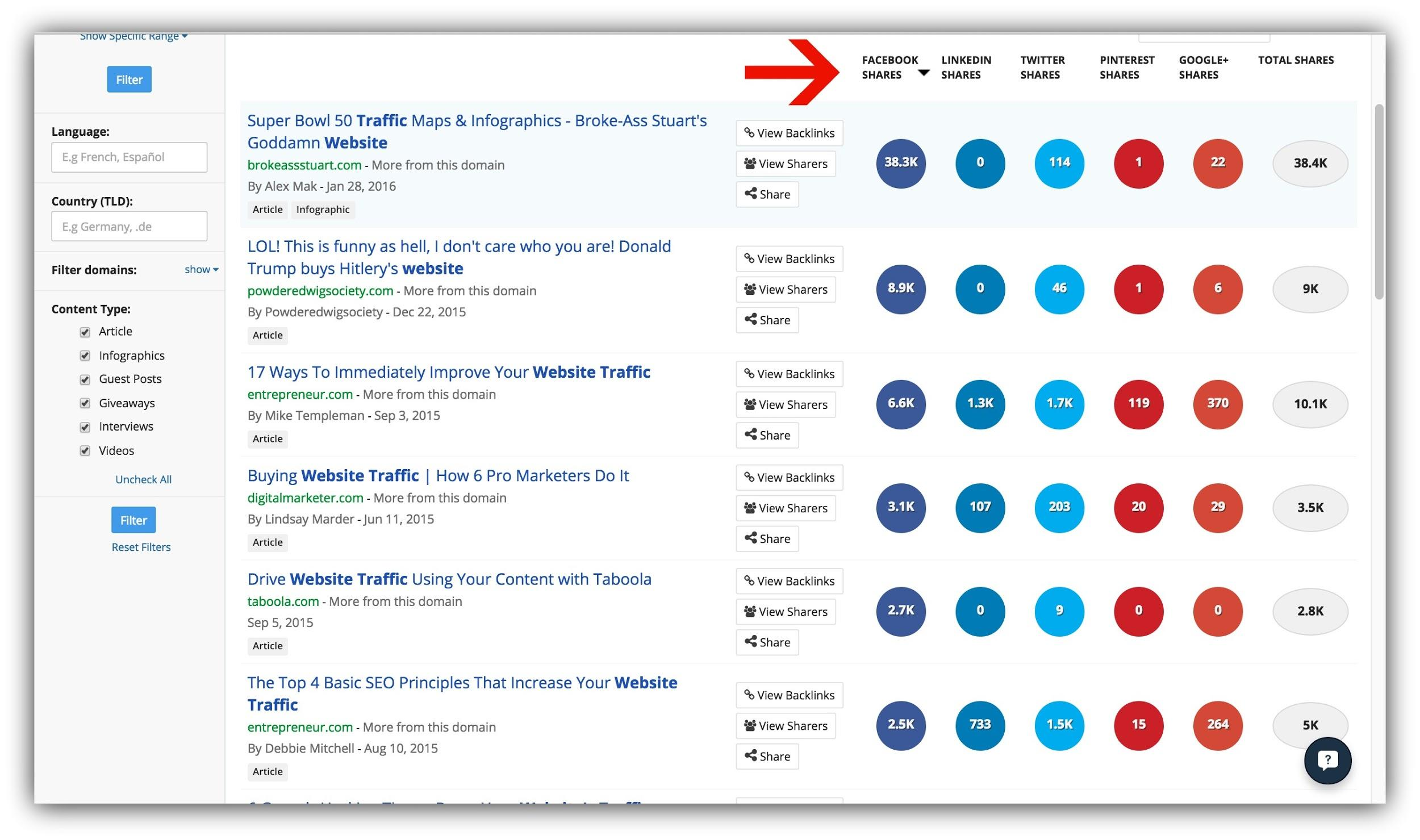 how to share articles on facebook