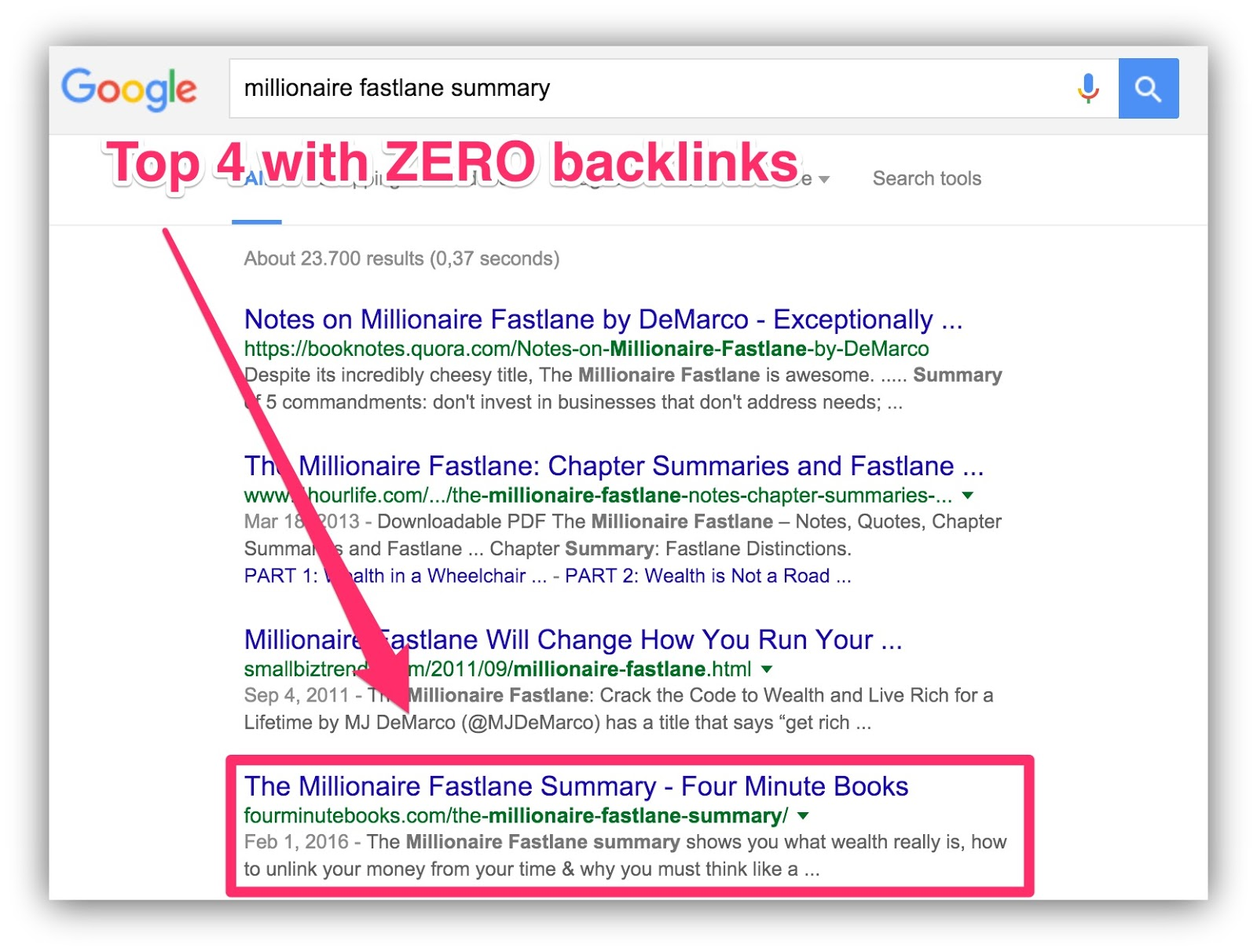 top four google search results for millionaire fastlane