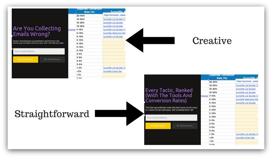 creative versus straighforward headlines