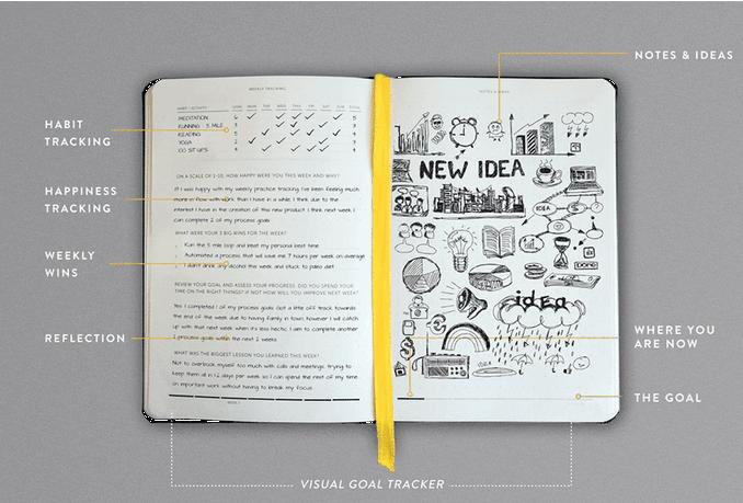 Successful kickstarter marketing campaign