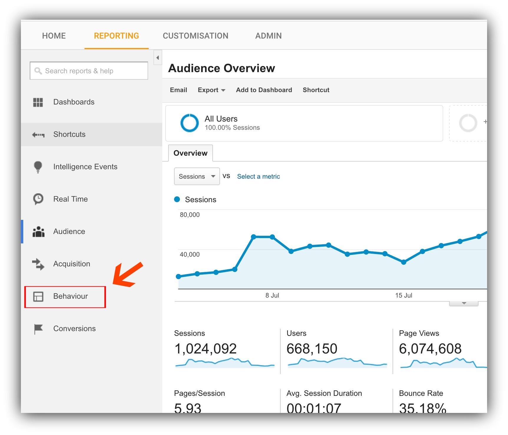 Screenshot showing google analytics dashboard page