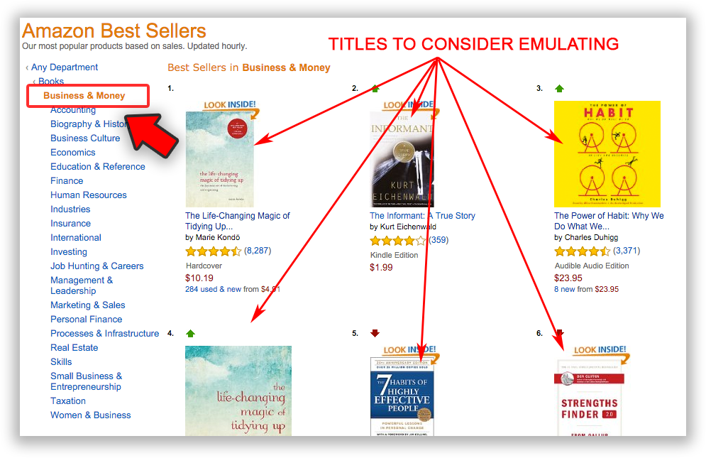 How to write a book that will 10x your email list sumo amazon best sellers fandeluxe Choice Image