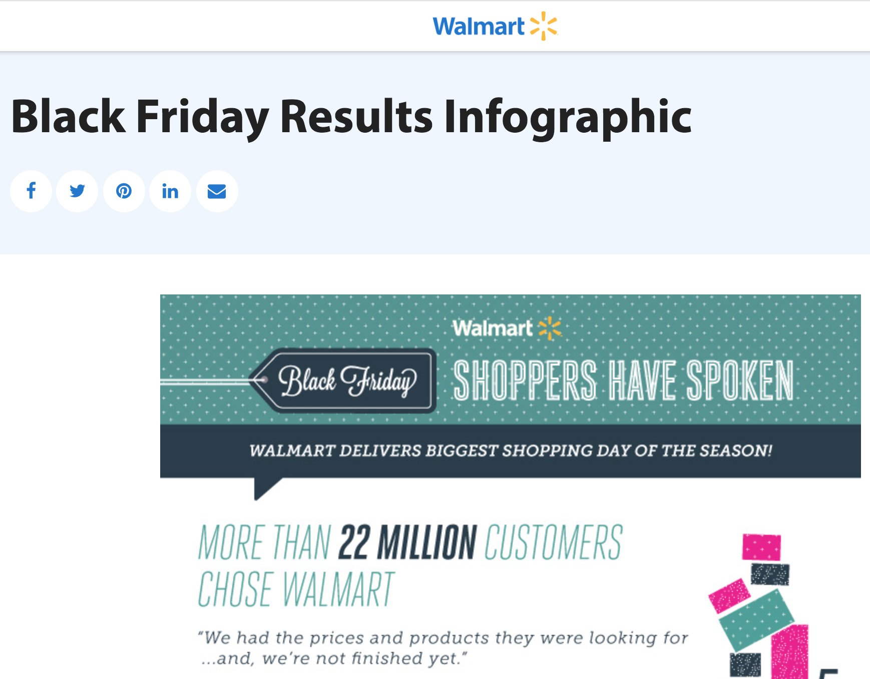 Screenshot showing infographic about black friday sales