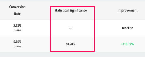 Screenshot showing the statistical significance section under Sumo stats