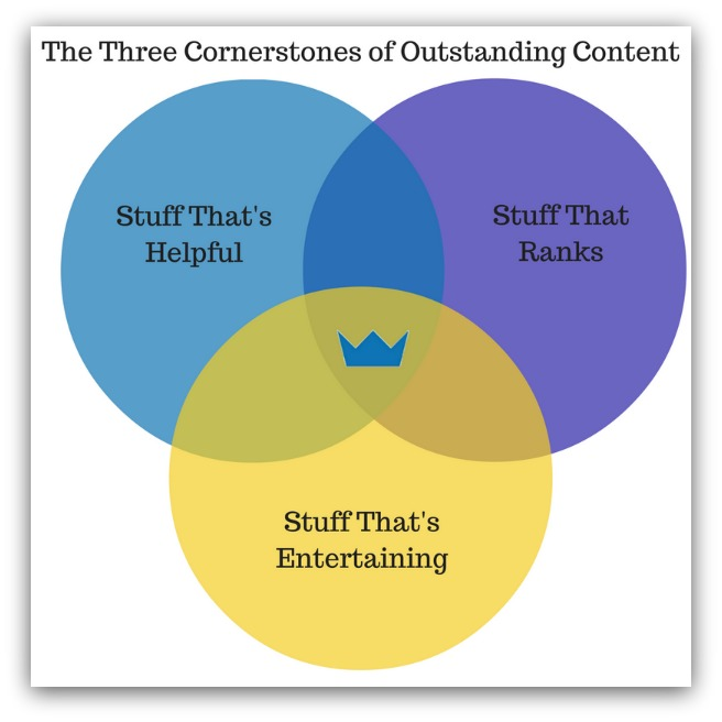 Full Three Cornerstones