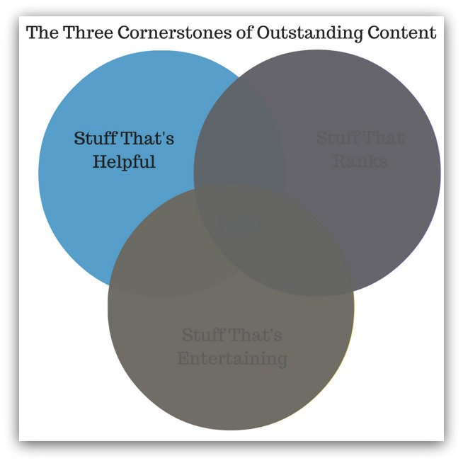 Helpful content