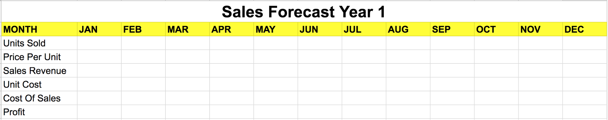 "Screenshot of an empty spreadsheet, with the title ""sales forecast year 1"""