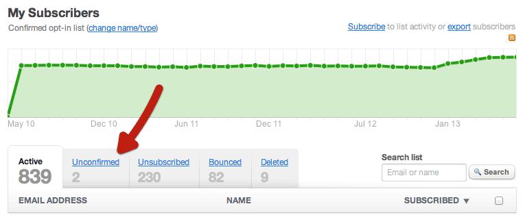 google analytics subscribers data