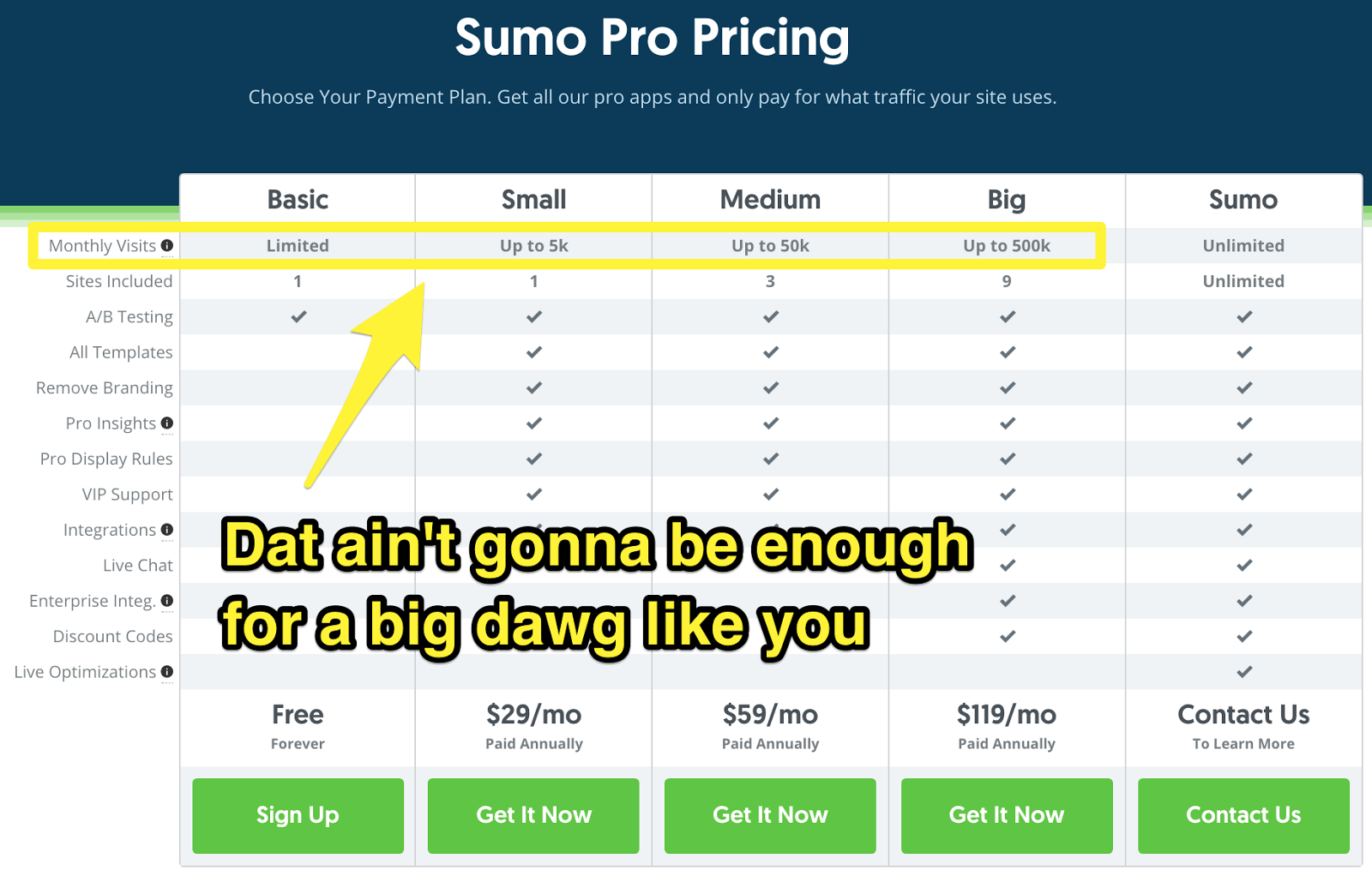 Graphic showing Sumo pricing