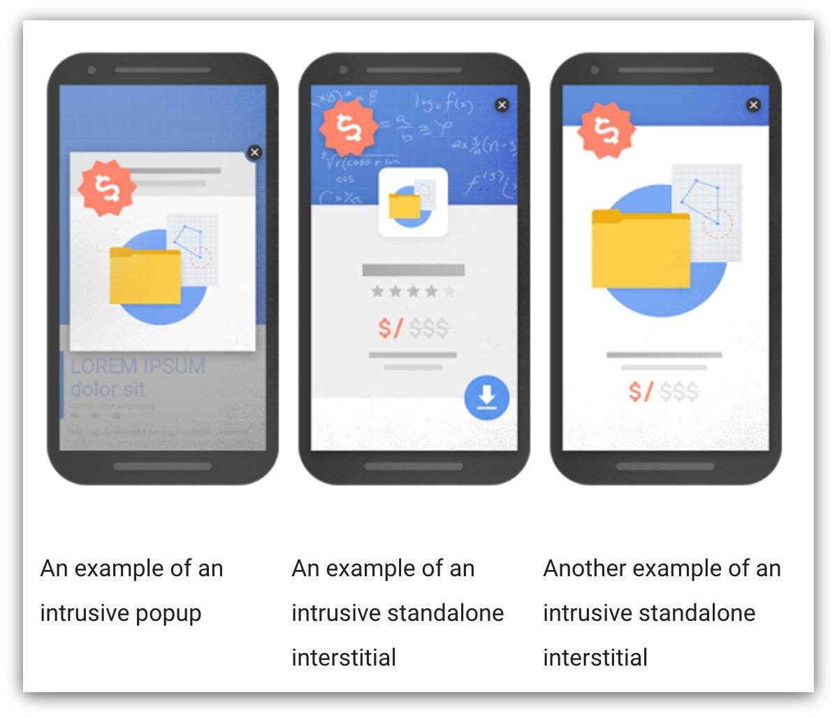 Google mobile unaccepted popups