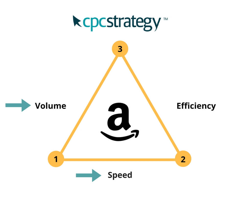 Screenshot showing an amazon triangle