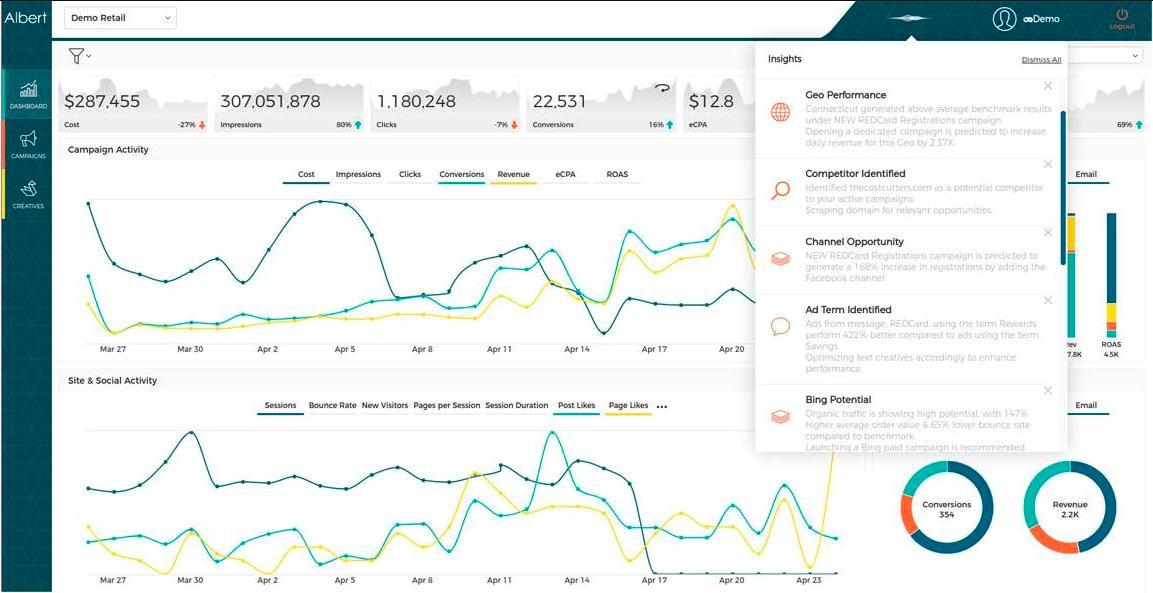 Screenshot showing an Albert graph page