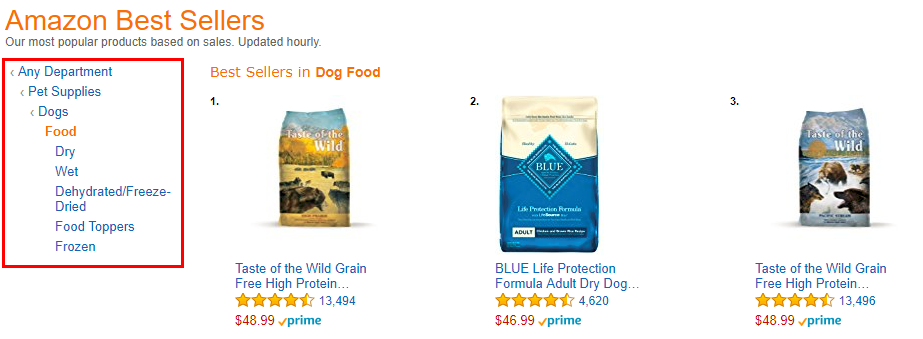 Screenshot showing the best sellers on amazon for dog food
