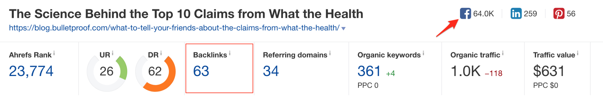 Screenshot showing Ahrefs results for a website