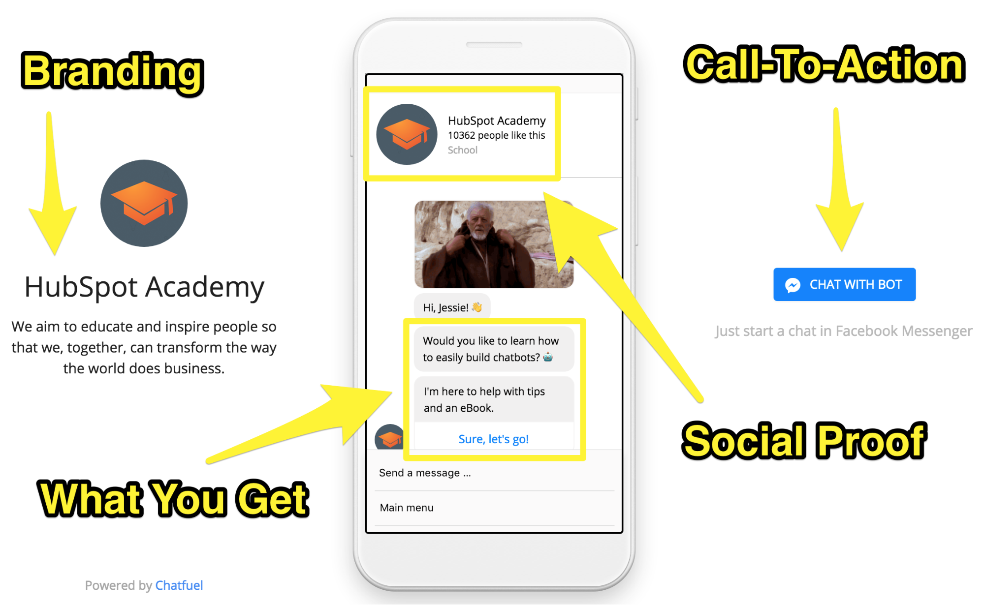 Screenshot promoting a messenger chatbot by hubspot