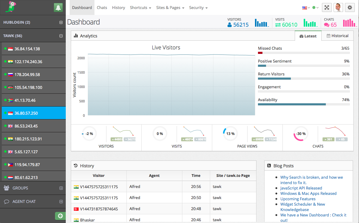 Screenshot showing a dashboard for a software product