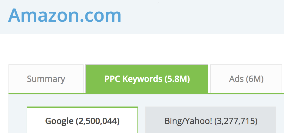 Screenshot showing ppc keywords for amazon.co