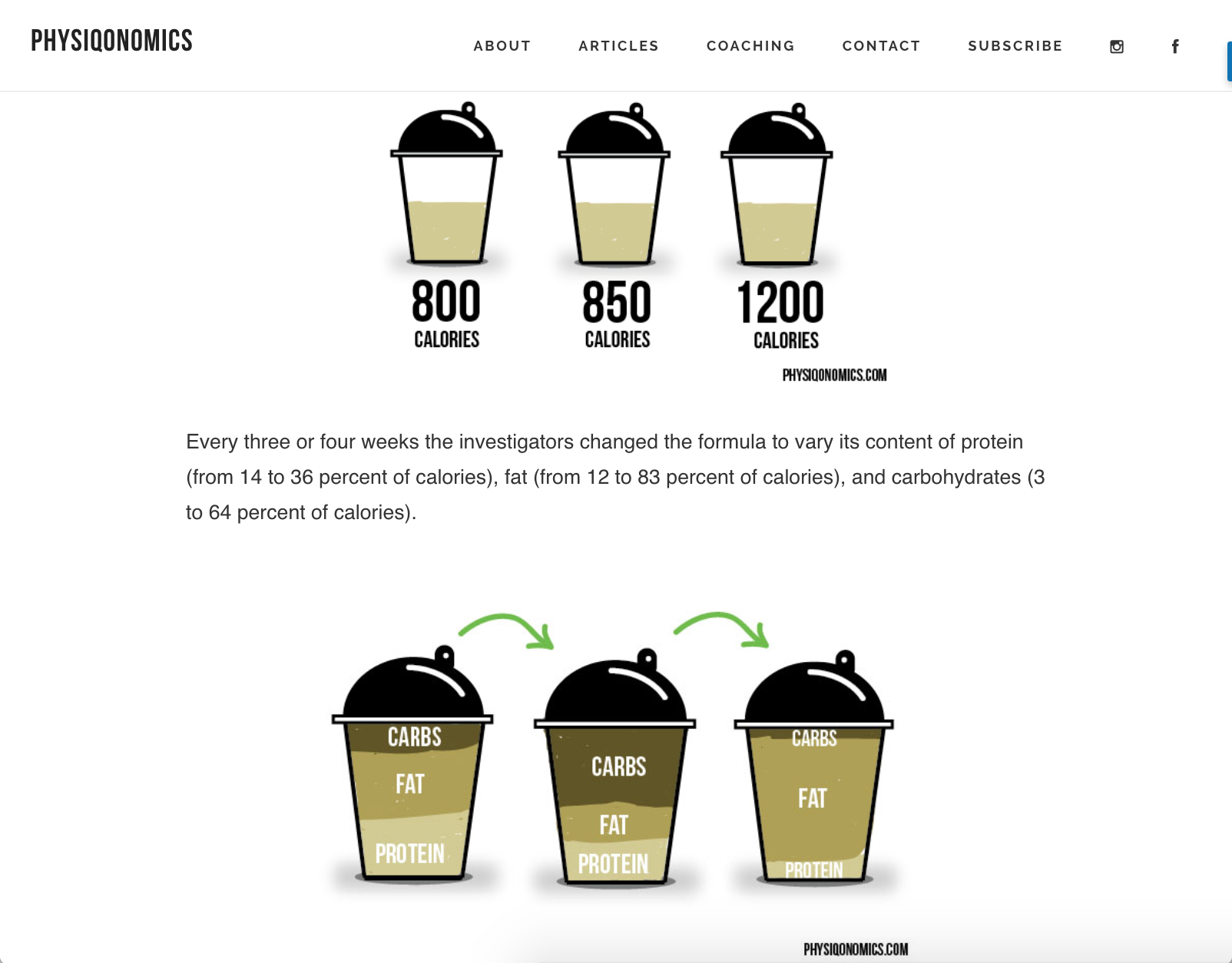 Screenshot showing a webpage about drinks