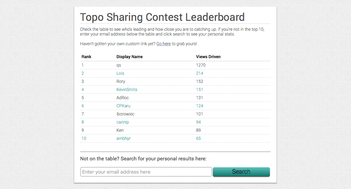 Topo sharing contest leaderboard