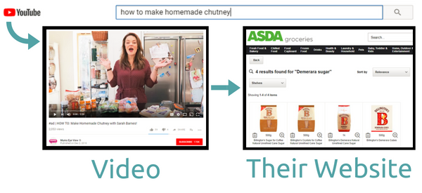 Screenshot showing a youtube video and the channel