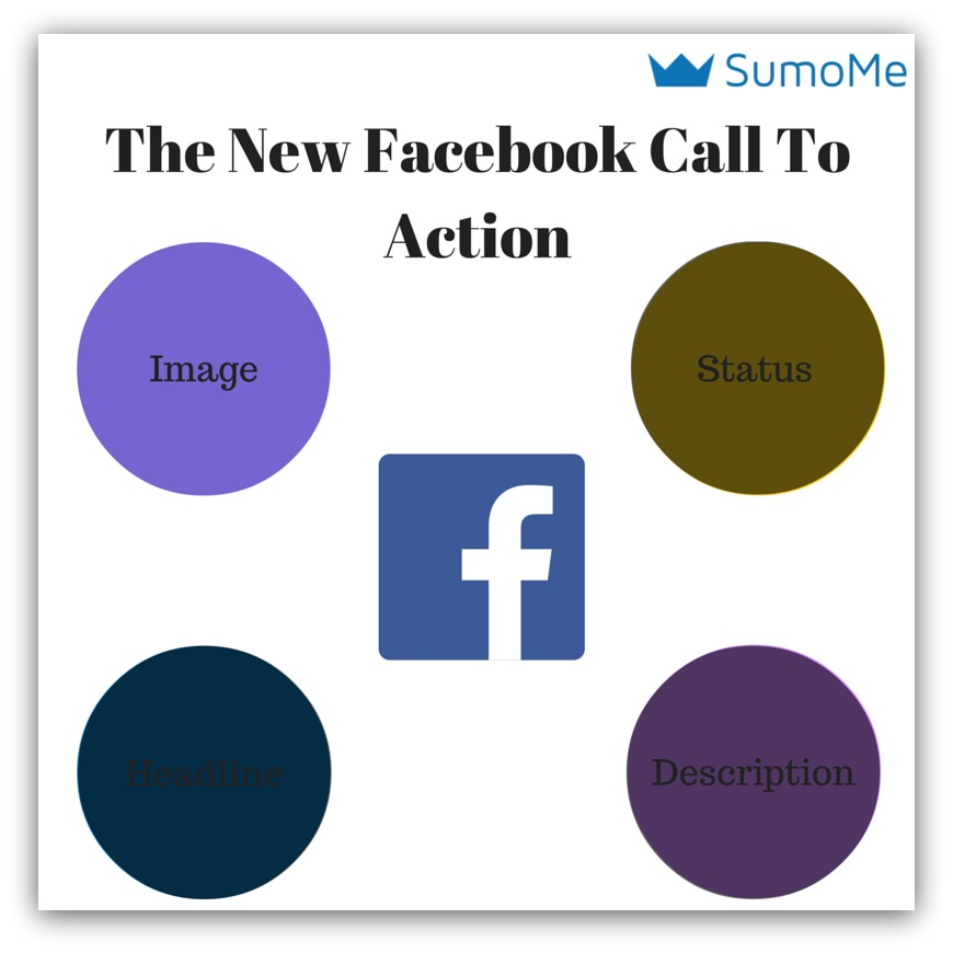 the new facebook call to action sumome