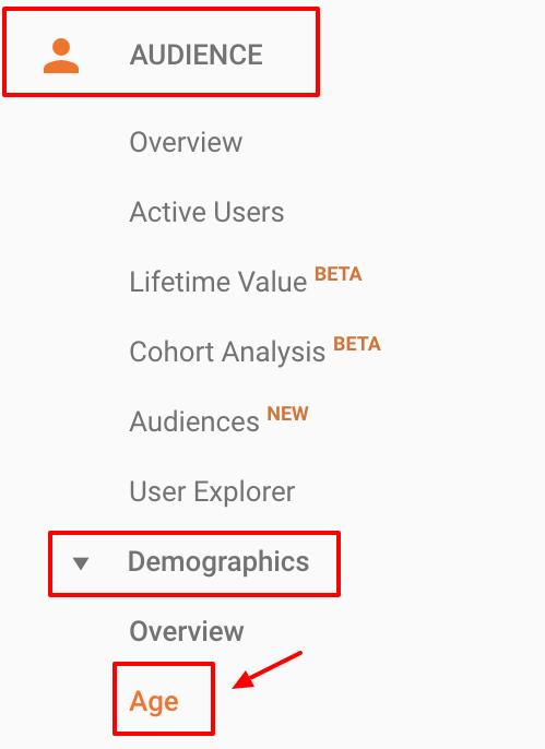 Screenshot showing a sidebar on the Google Analytics dashboard