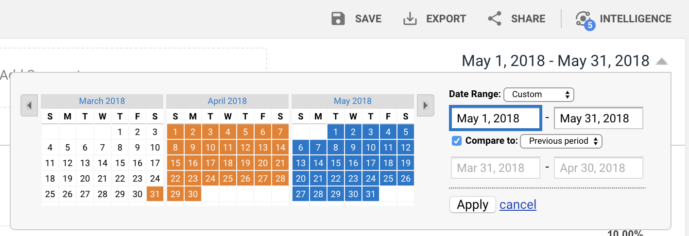 Screenshot showing a stats date selection page on the Google Analytics dashboard
