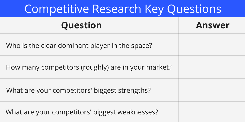Screenshot showing competitive research key questions