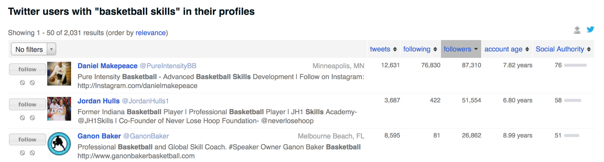"Screenshot showing twitter user results with ""basketball skills"" in their profile"