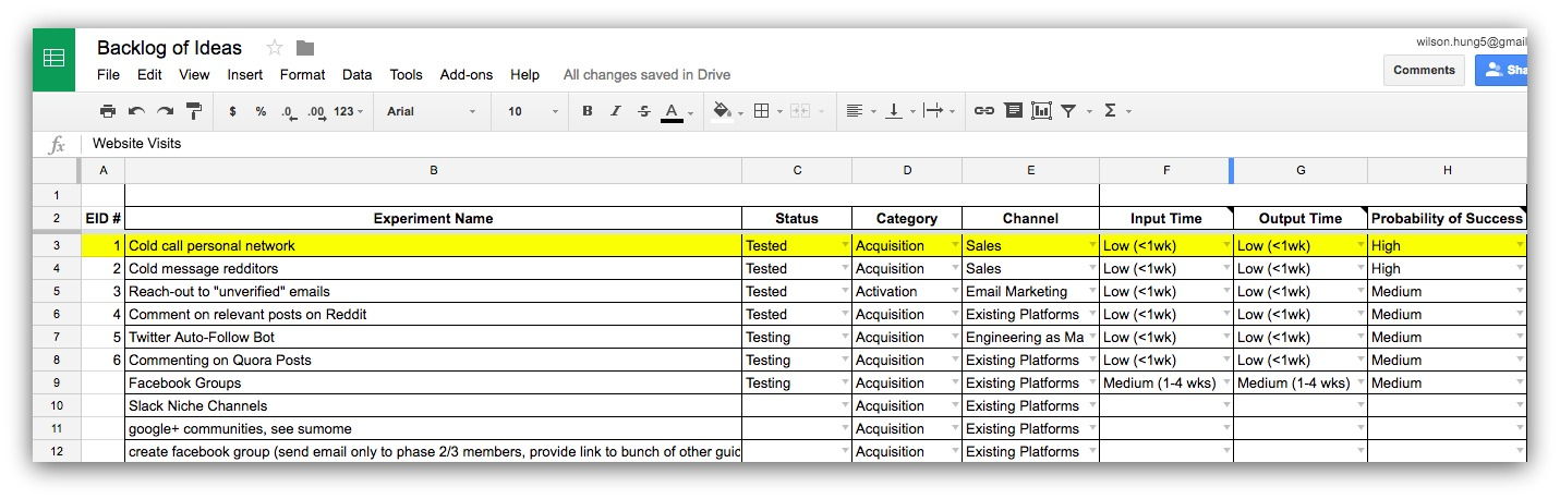 Screenshot of a spreadsheet about experiment ideas