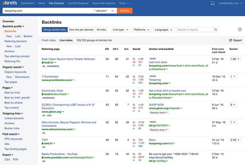 Screenshot showing ahrefs data on a website