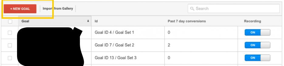 Screenshot showing goals on google analytics