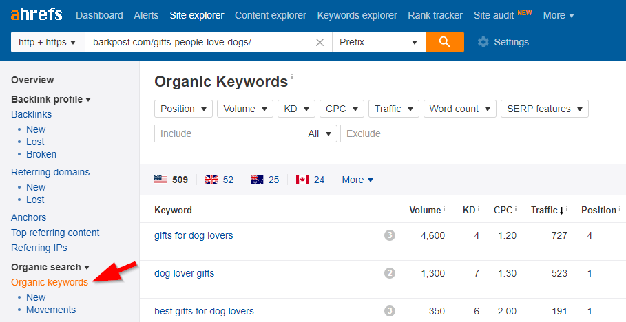 Screenshot showing ahrefs search results