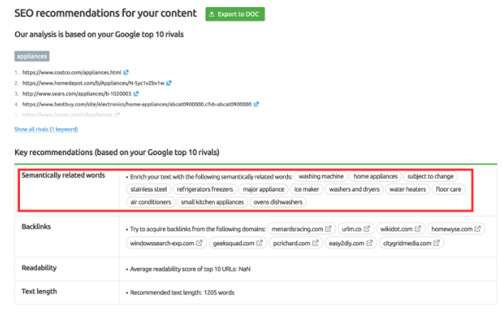 Screenshot showing keyword recommendations