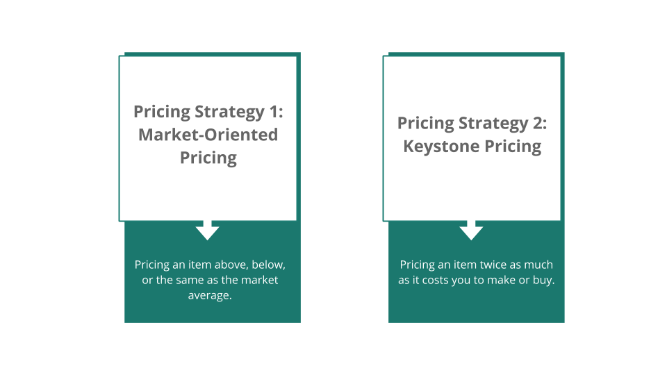 Screenshot showing two different methods of pricing