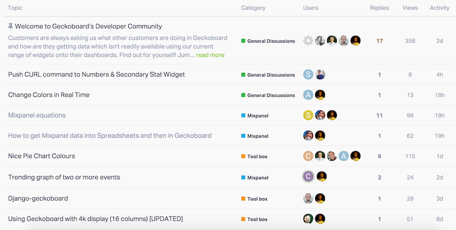 developer helpfulness community geckoboard