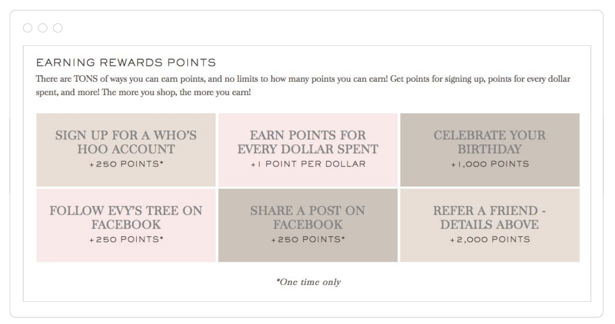 Screenshot showing a diagram for earning rewards