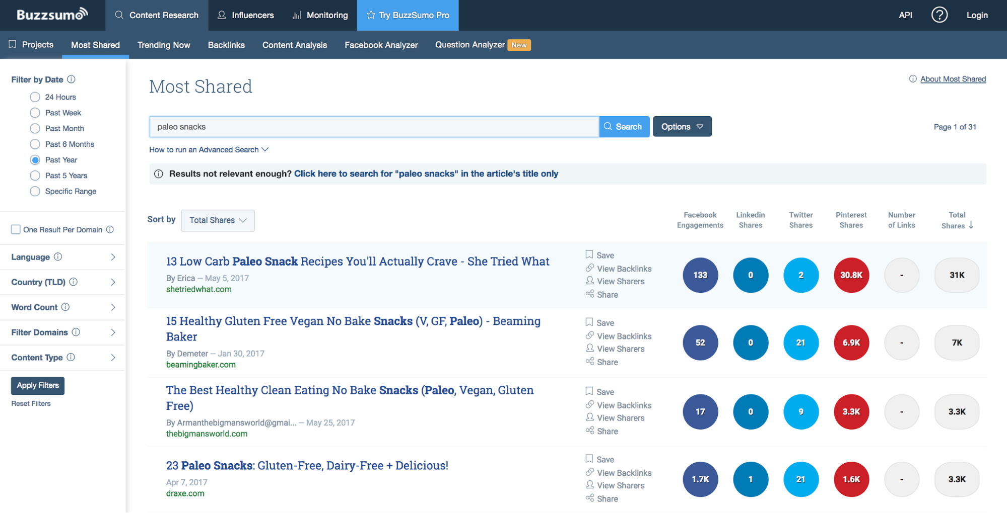 Screenshot showing Buzzsumo results for a keyword