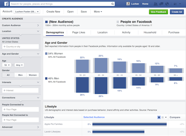 Screenshot showing facebook audience page
