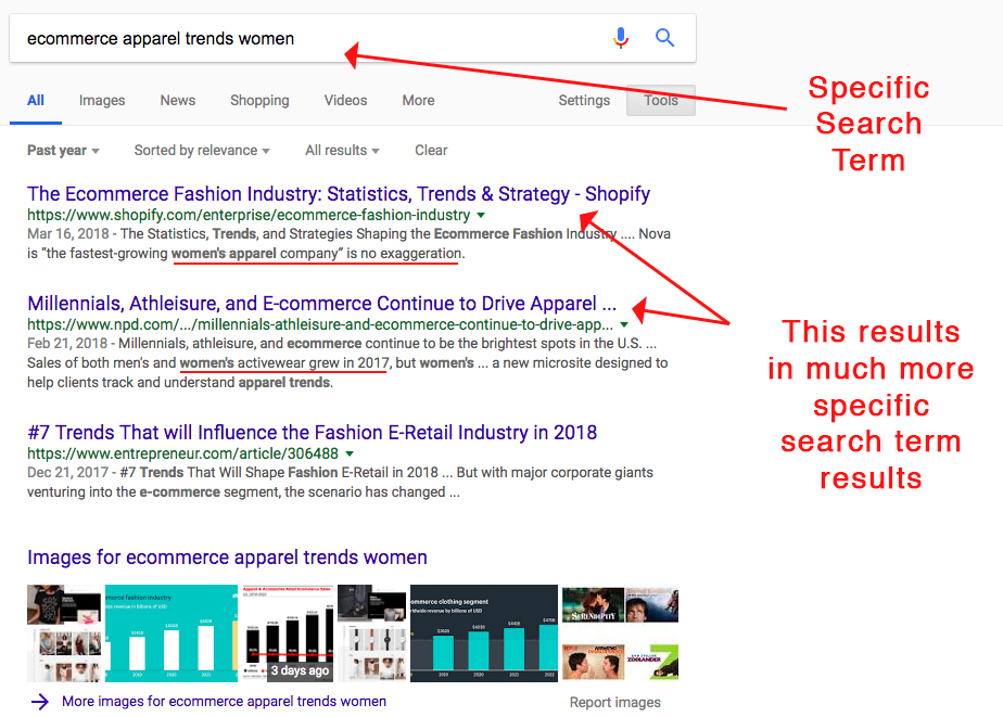 "Screenshot showing search results for ""ecommerce apparel trends women"""