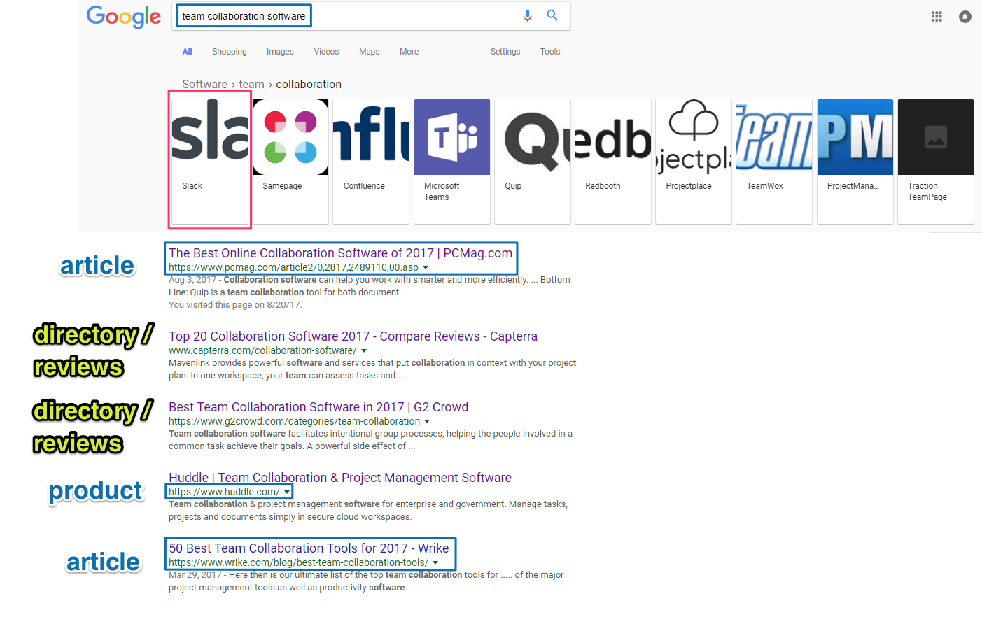 "Screenshot showing google search results for ""team collaboration software"", as Slack also as a result"